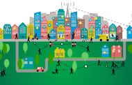 Cos'è una Smart city?